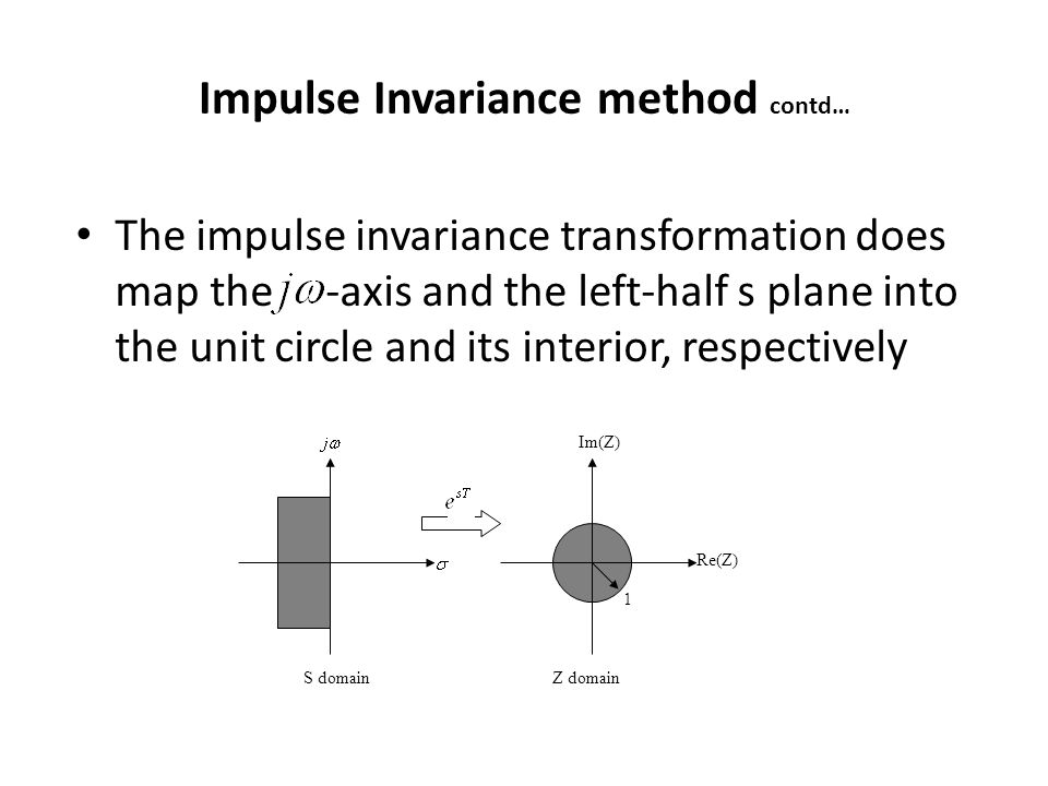 Impulse Invariance method contd…