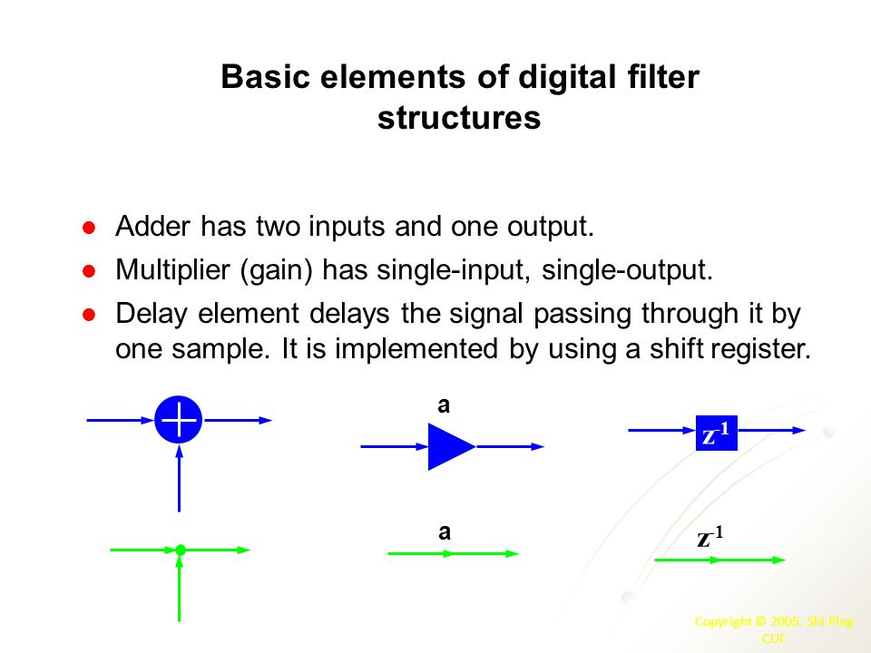 Basic elements of digital filter structures