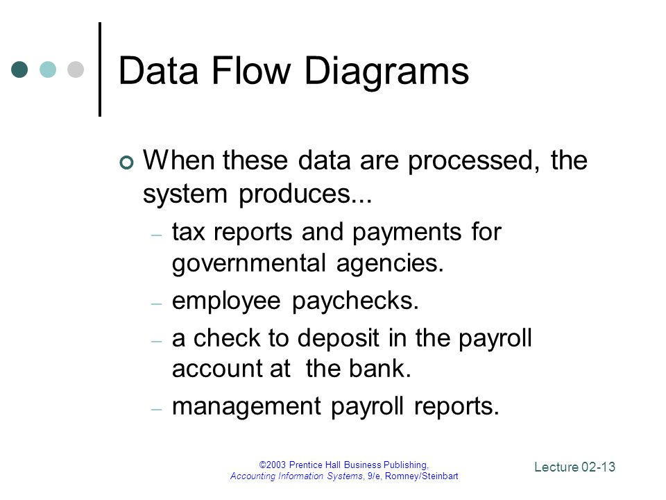 Data Flow Diagrams When these data are processed, the system produces... tax reports and payments for governmental agencies.