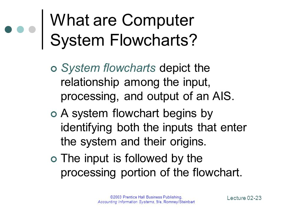 What are Computer System Flowcharts