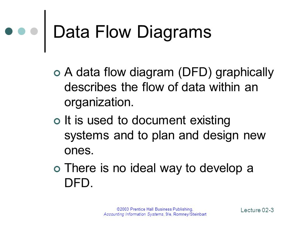 Data Flow Diagrams A data flow diagram (DFD) graphically describes the flow of data within an organization.