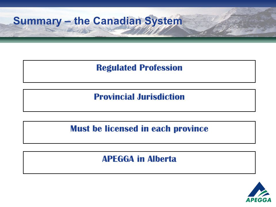 Summary – the Canadian System