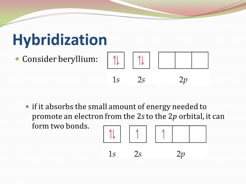 Hybridization Consider beryllium: