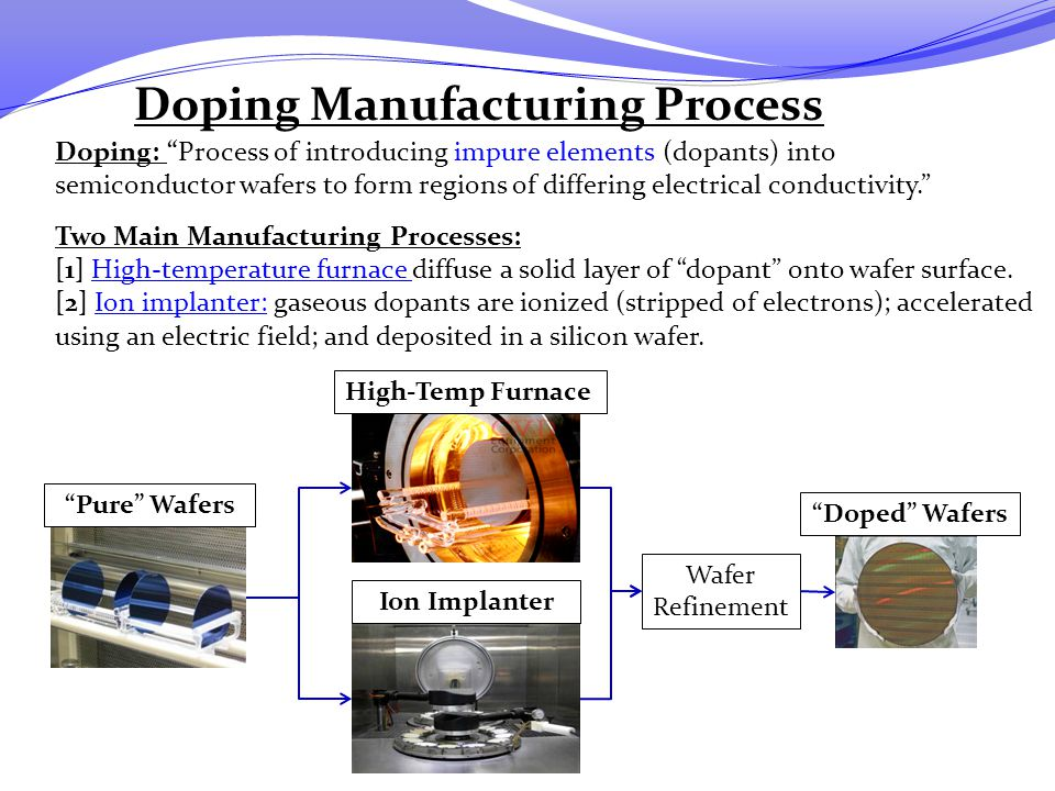 Doping Manufacturing Process