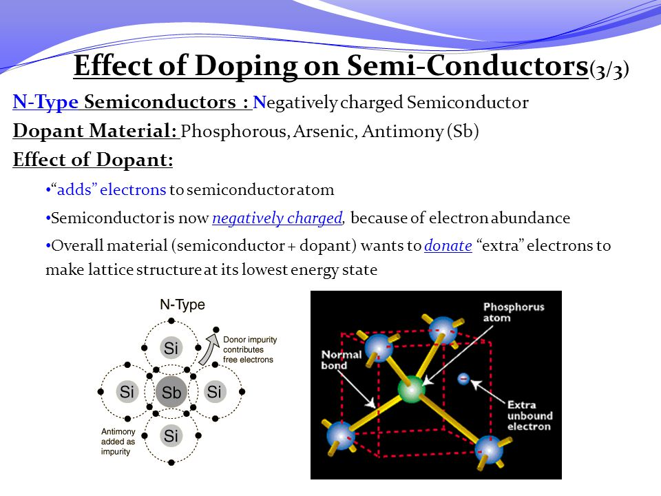Effect of Doping on Semi-Conductors(3/3)