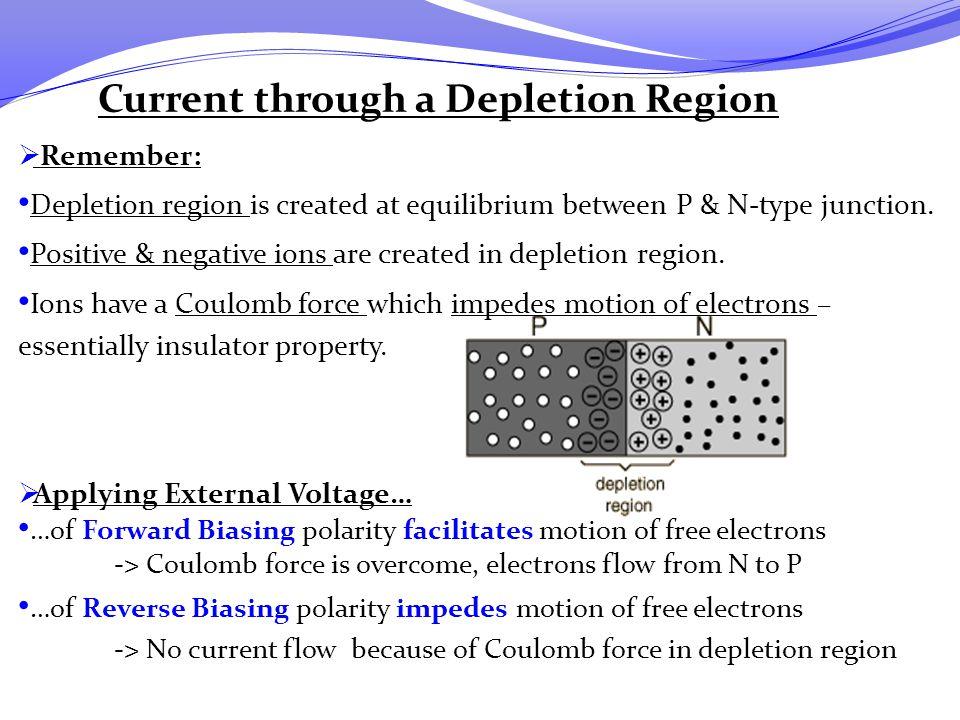 Current through a Depletion Region