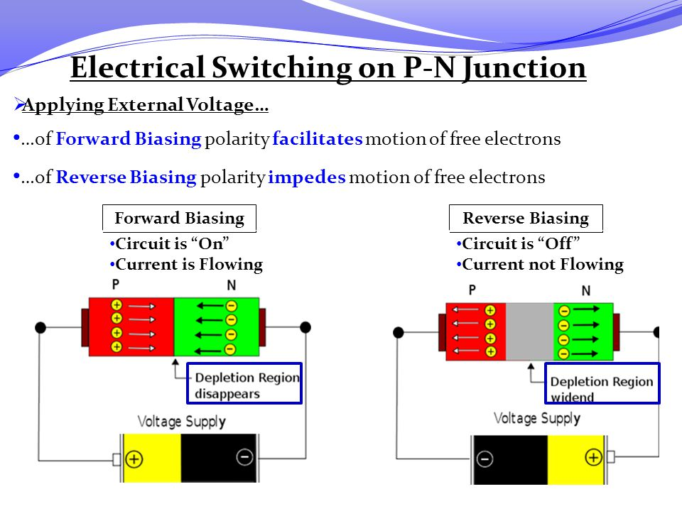 Electrical Switching on P-N Junction