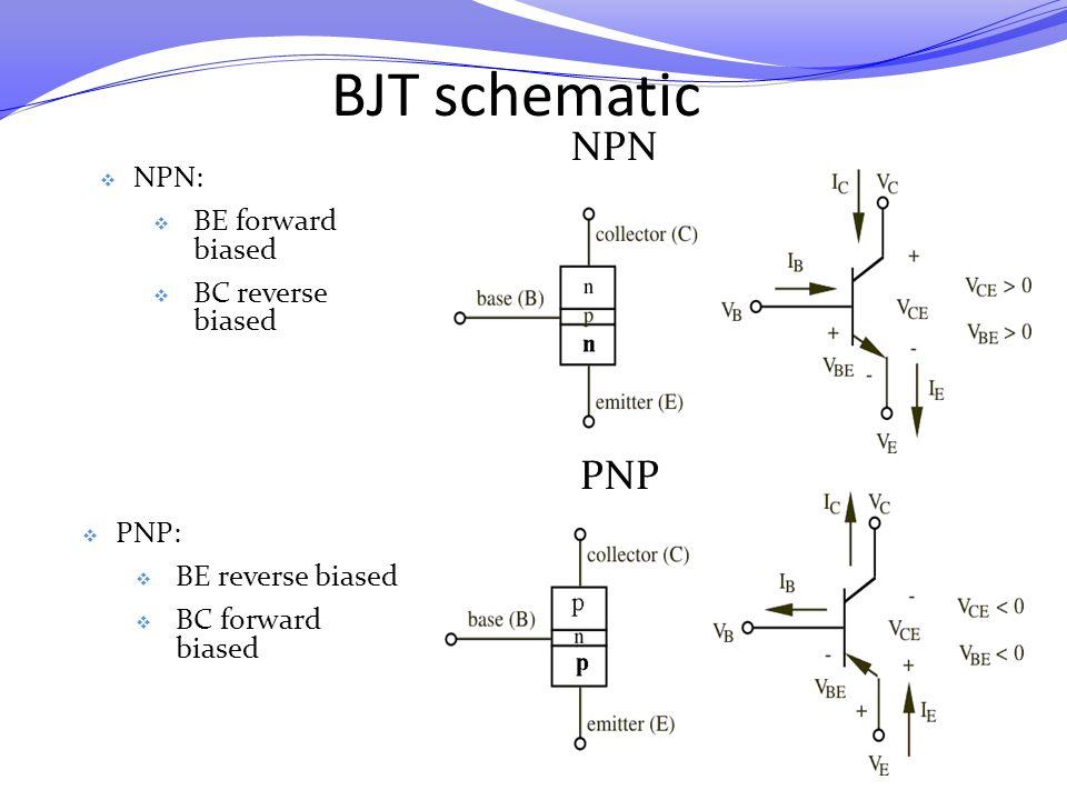 BJT schematic NPN PNP NPN: BE forward biased BC reverse biased PNP: