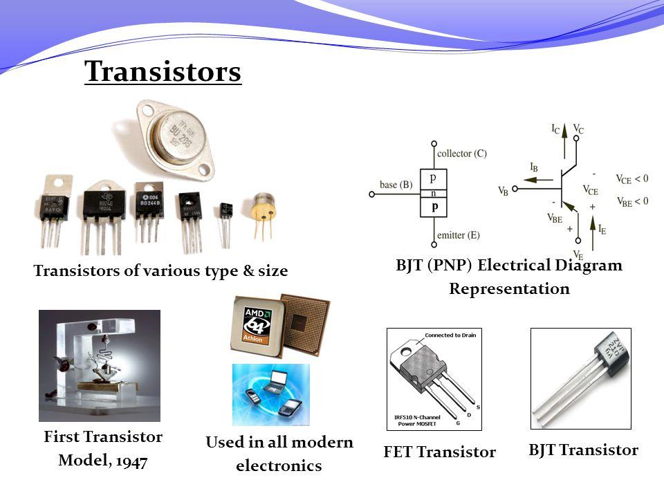 Transistors BJT (PNP) Electrical Diagram Representation