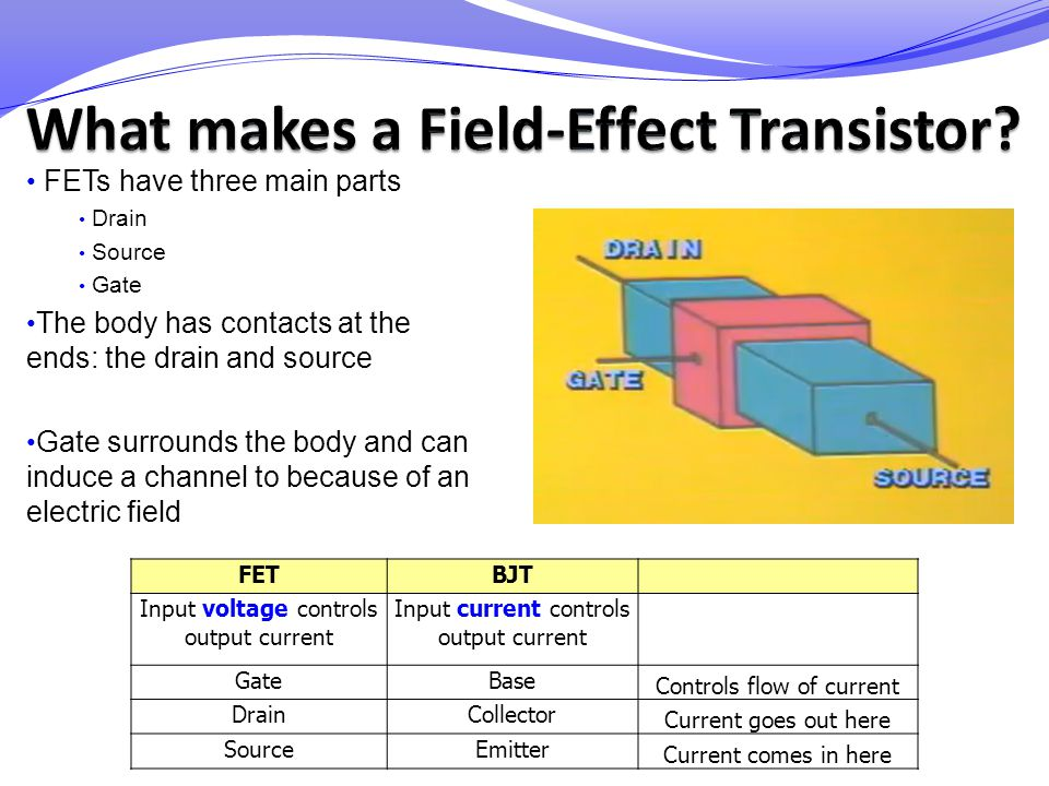 What makes a Field-Effect Transistor