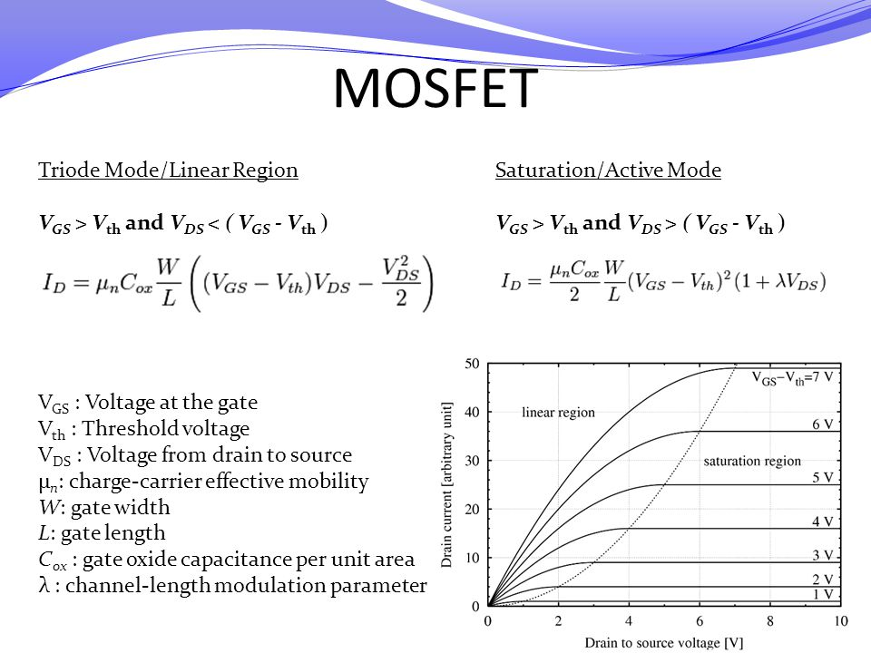 MOSFET Triode Mode/Linear Region