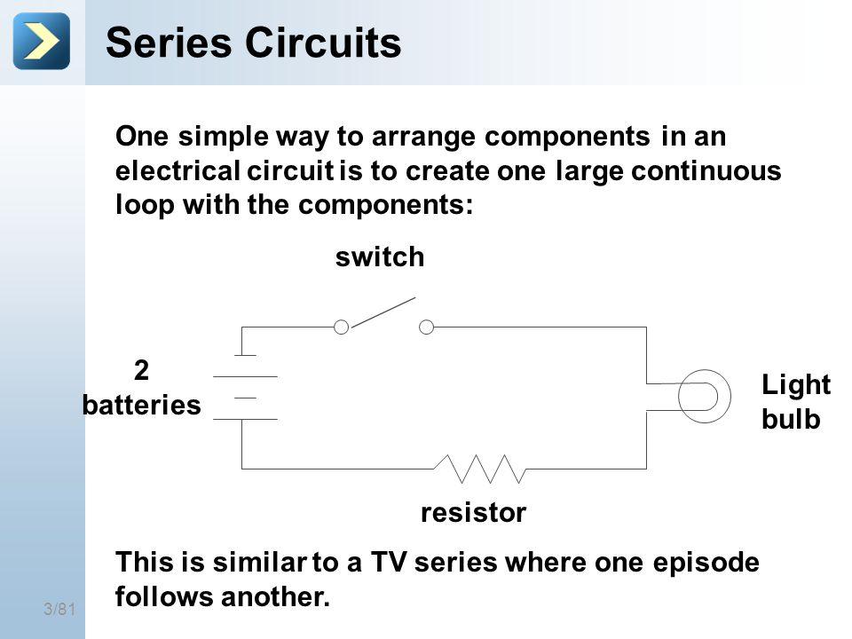 25-Mar-17 Series Circuits. [Title of the course]