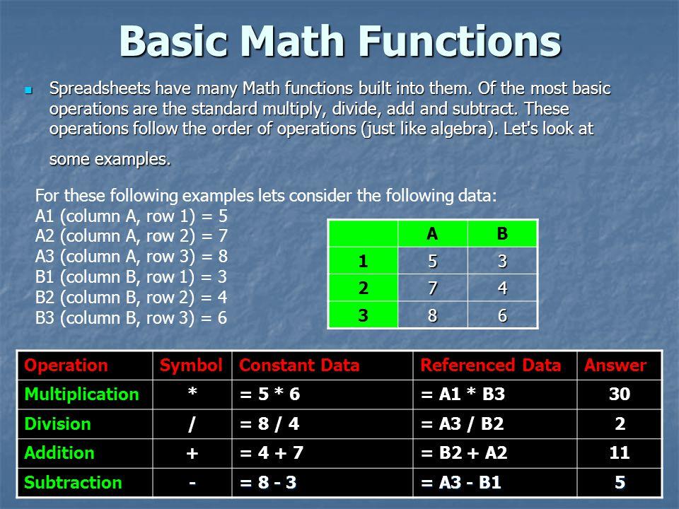 Basic Math Functions