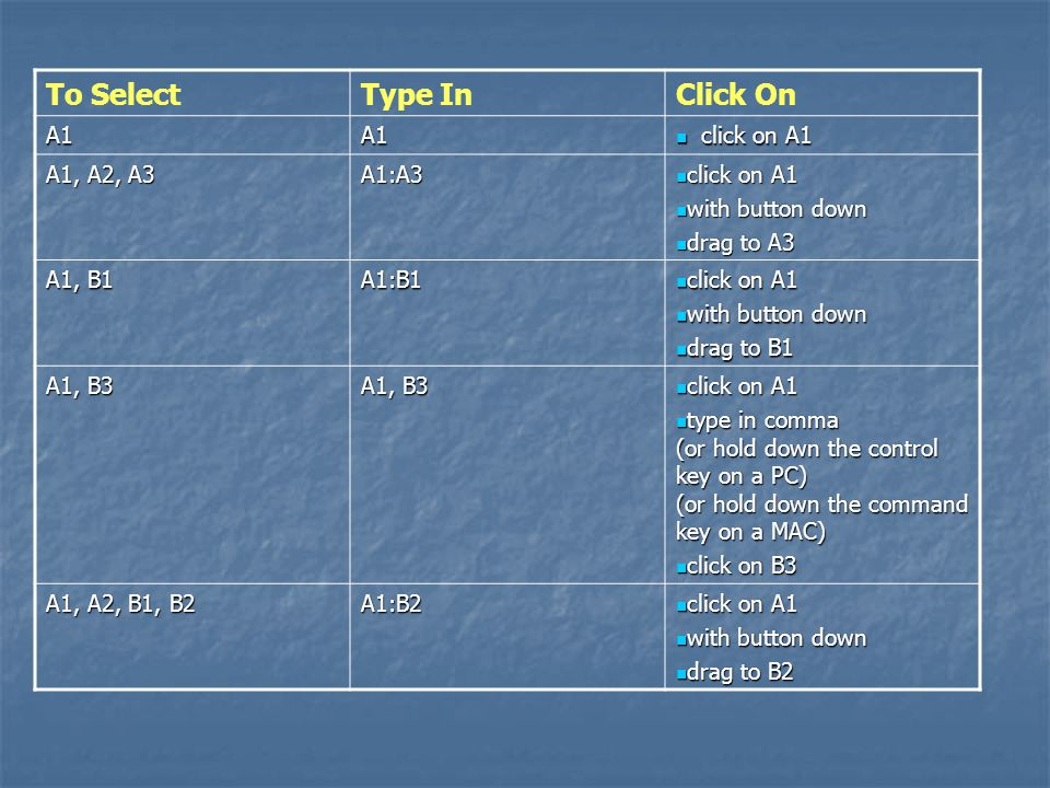 To Select Type In Click On A1 click on A1 A1, A2, A3 A1:A3