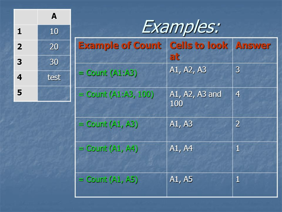 Examples: Example of Count Cells to look at Answer A 1 10 2 20 3 30 4