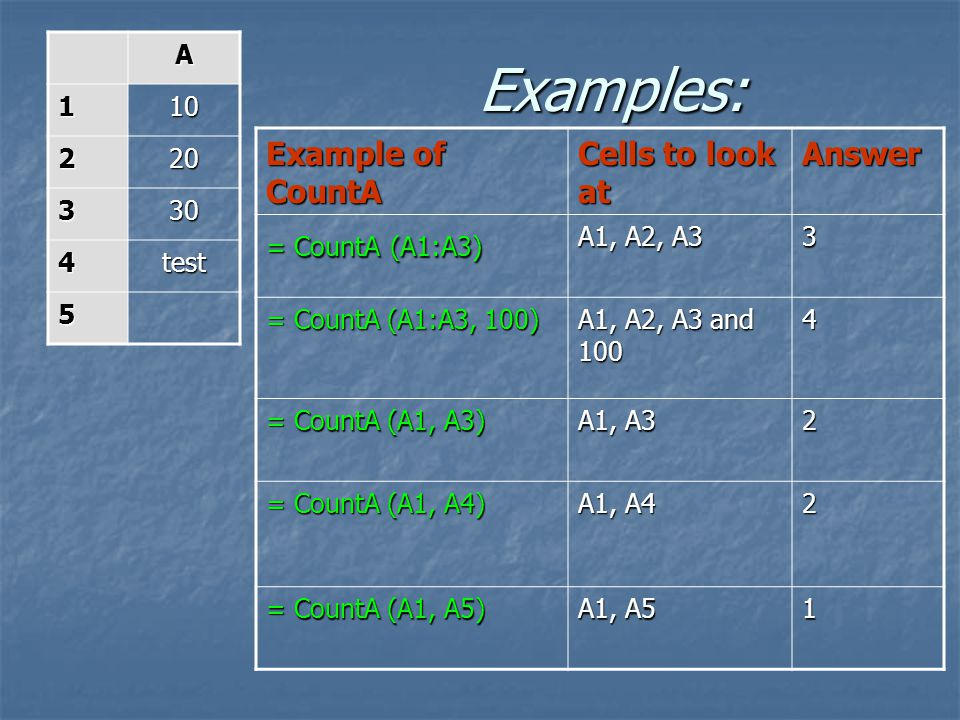 Examples: Example of CountA Cells to look at Answer A 1 10 2 20 3 30 4