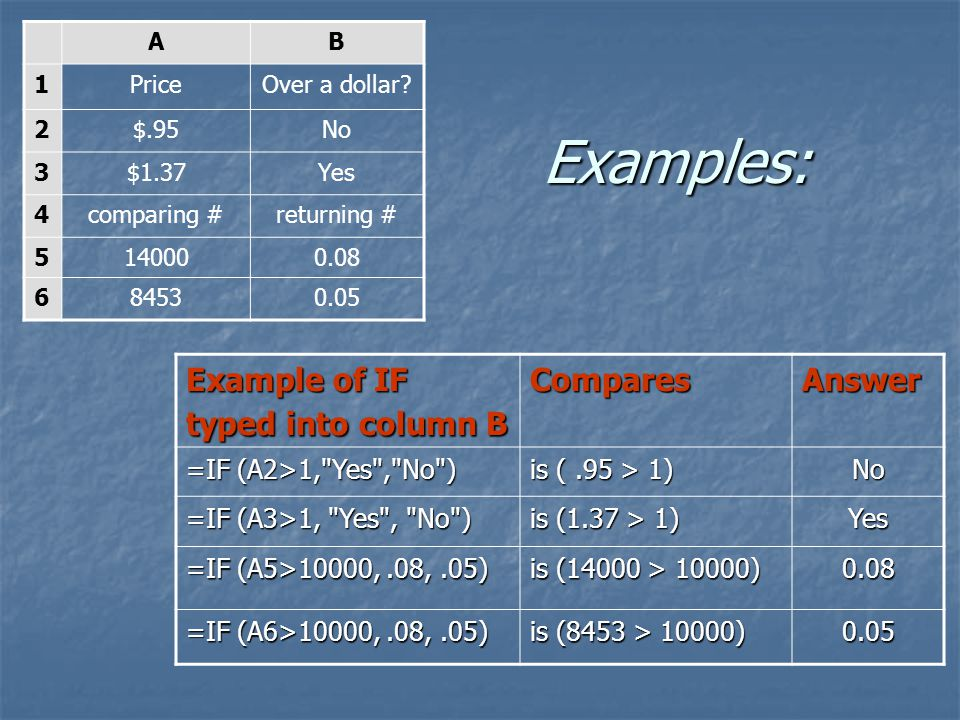 Examples: Example of IF typed into column B Compares Answer