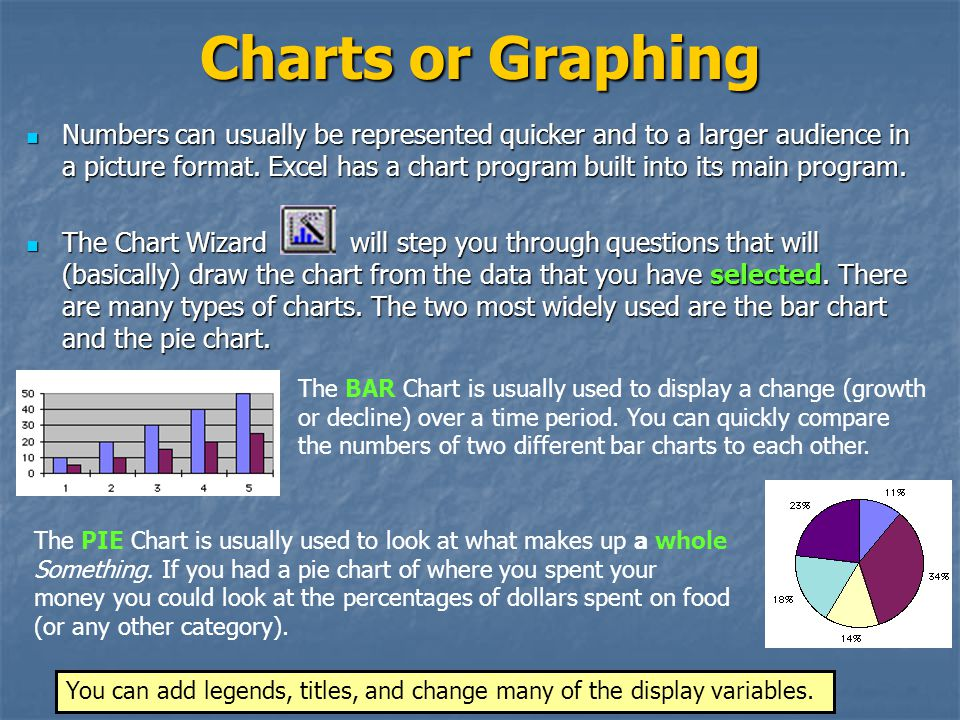 Charts or Graphing