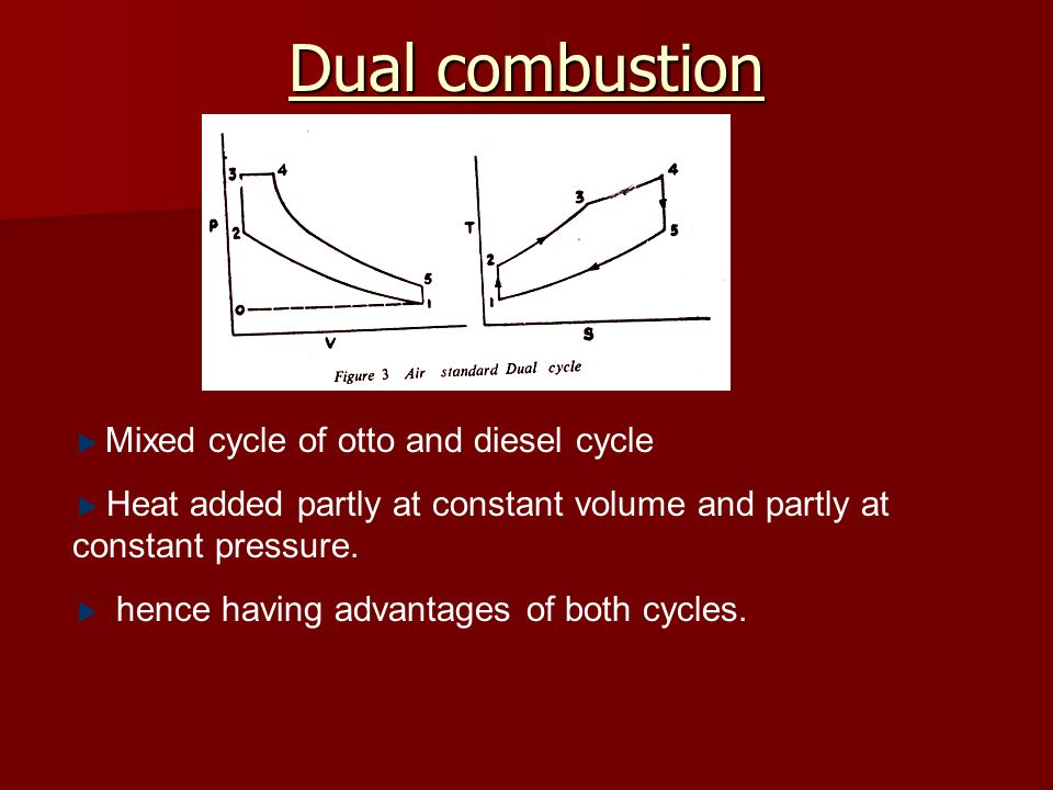 Dual combustion Mixed cycle of otto and diesel cycle