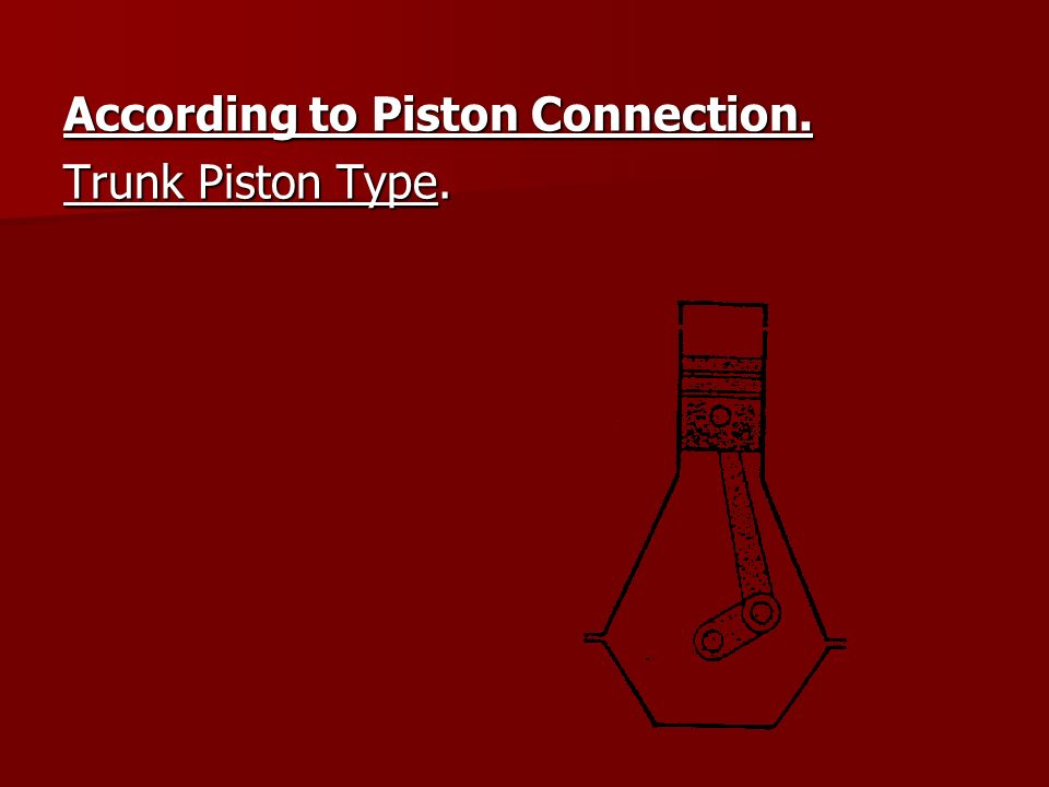 According to Piston Connection.