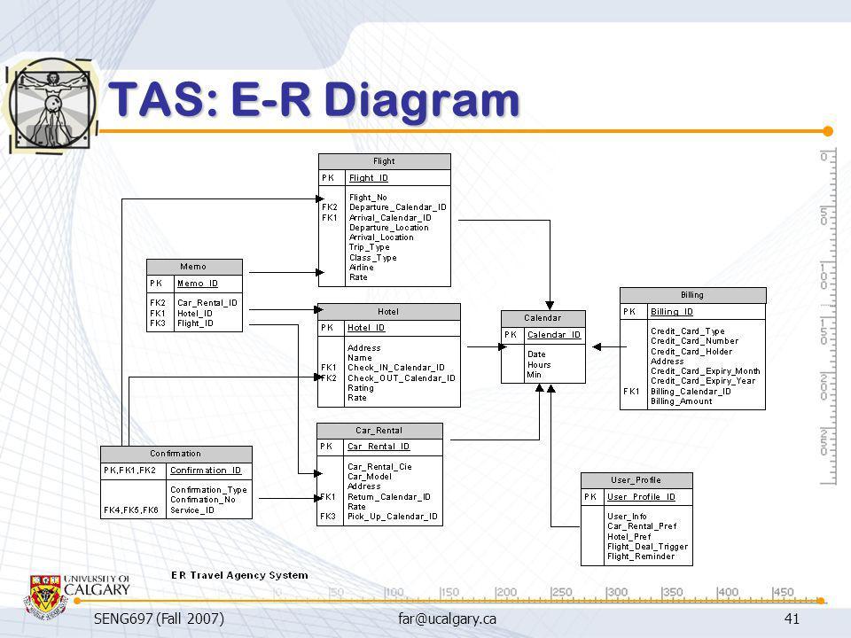 TAS: E-R Diagram SENG697 (Fall 2007) far@ucalgary.ca