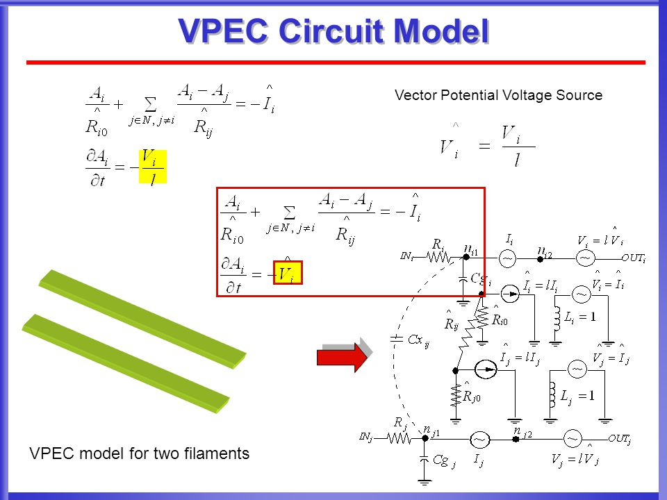 VPEC Circuit Model VPEC model for two filaments
