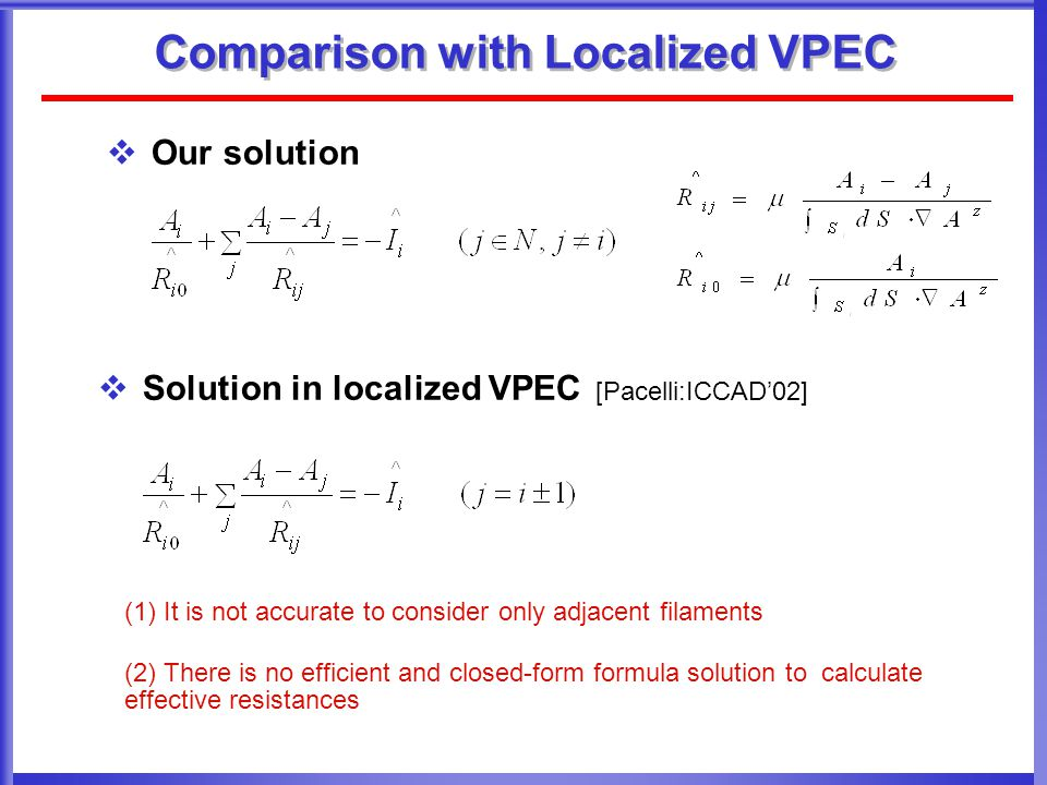 Comparison with Localized VPEC
