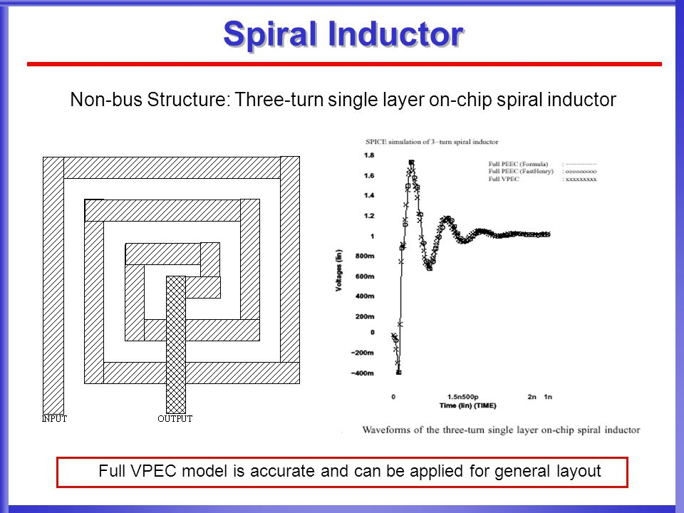 Spiral Inductor Non-bus Structure: Three-turn single layer on-chip spiral inductor.