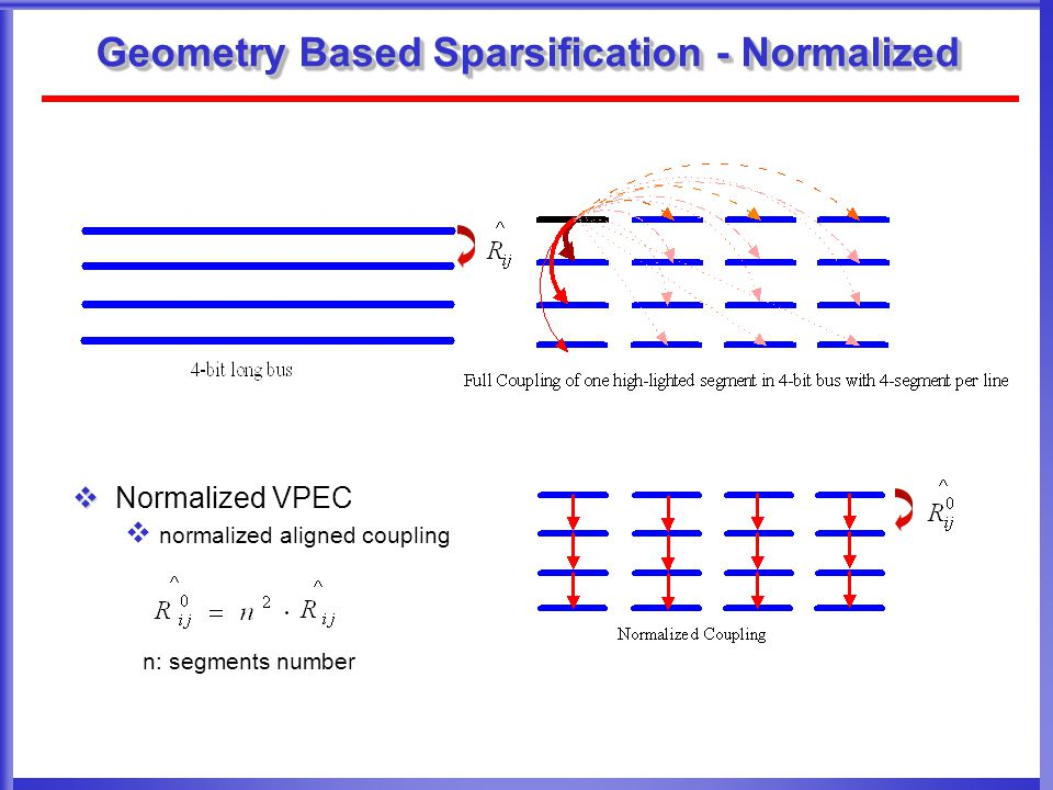Geometry Based Sparsification - Normalized