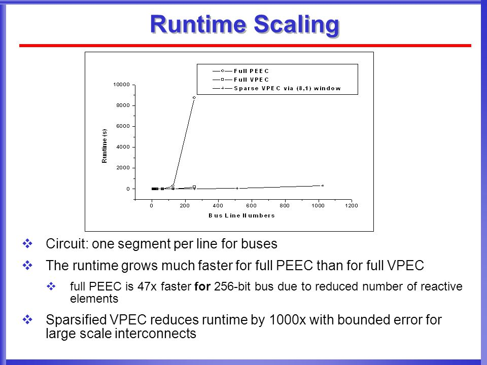Runtime Scaling Circuit: one segment per line for buses