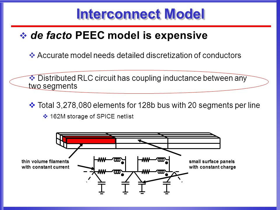 Interconnect Model de facto PEEC model is expensive