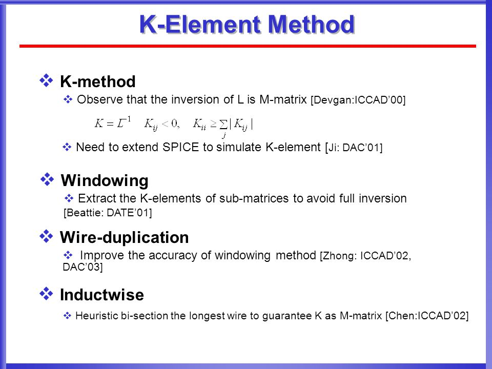K-Element Method K-method Windowing Wire-duplication Inductwise