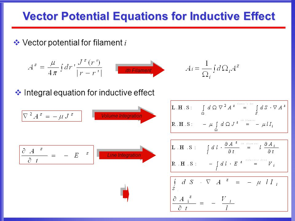 Vector Potential Equations for Inductive Effect