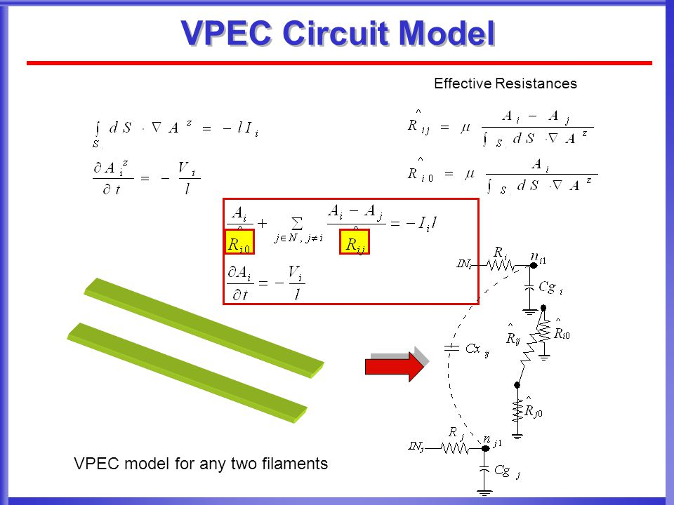 VPEC Circuit Model VPEC model for any two filaments