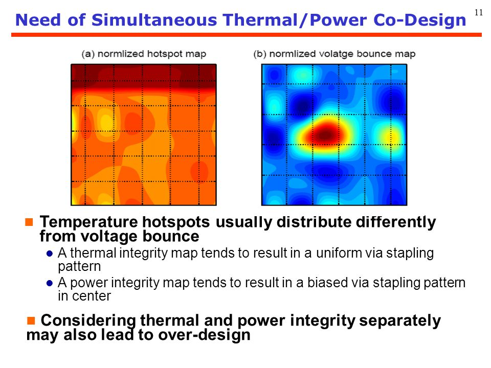 Need of Simultaneous Thermal/Power Co-Design