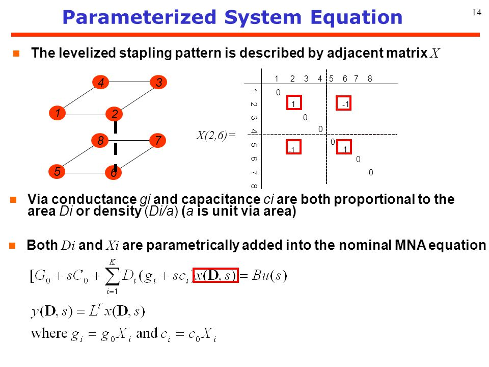 Parameterized System Equation