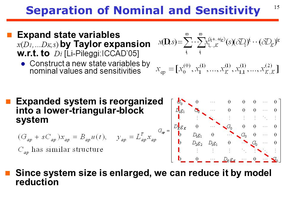 Separation of Nominal and Sensitivity