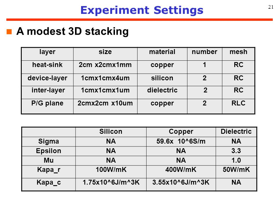 Experiment Settings A modest 3D stacking layer size material number