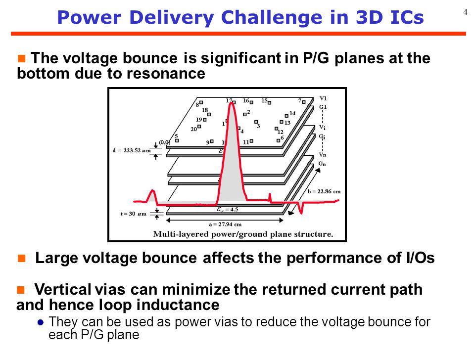 Power Delivery Challenge in 3D ICs