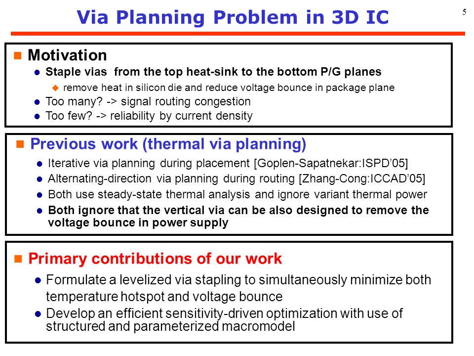 Via Planning Problem in 3D IC
