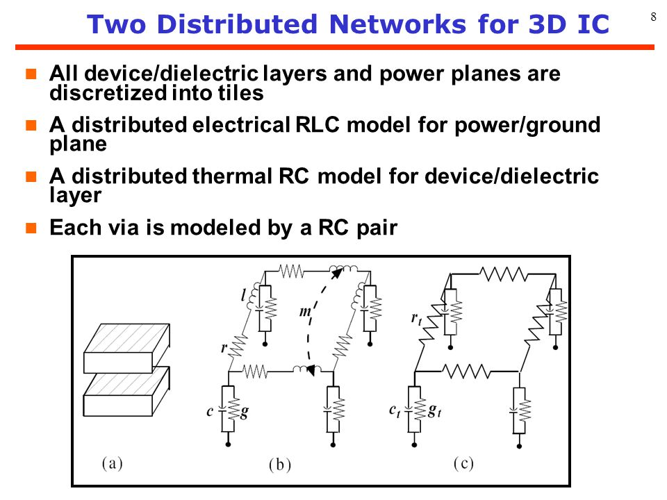 Two Distributed Networks for 3D IC