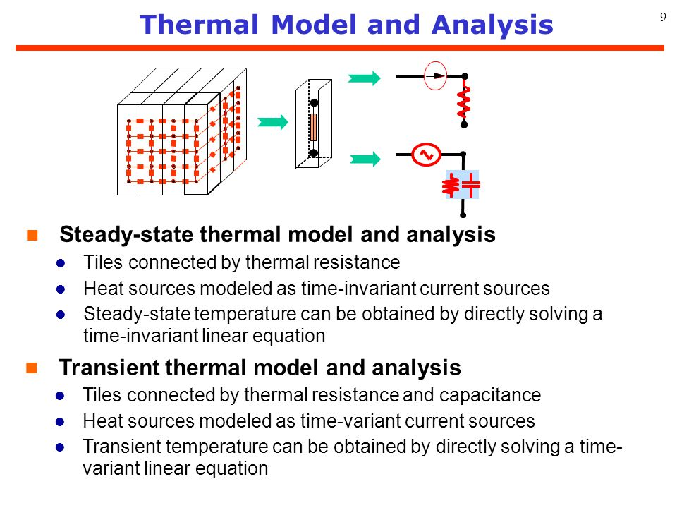 Thermal Model and Analysis