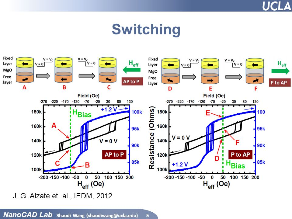 Switching J. G. Alzate et. al., IEDM, 2012