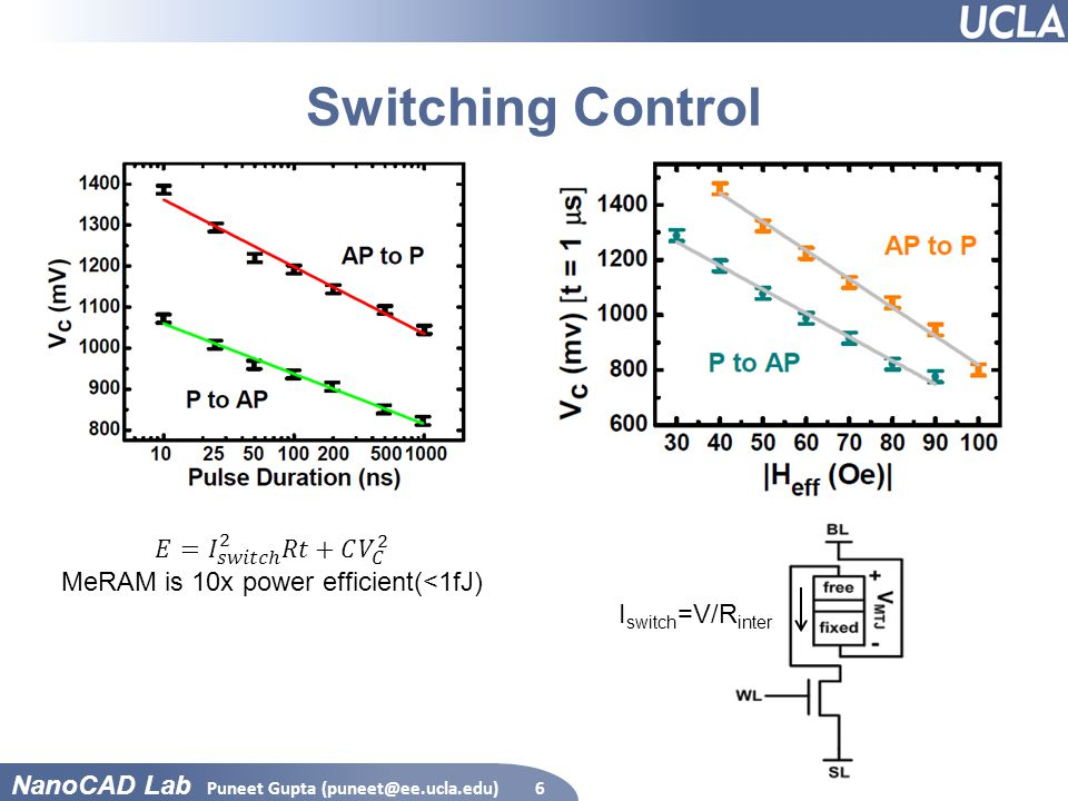 MeRAM is 10x power efficient(<1fJ)