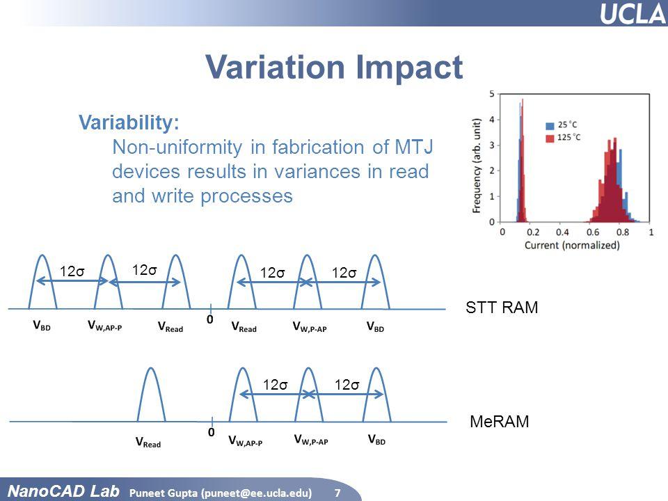 Variation Impact Variability: