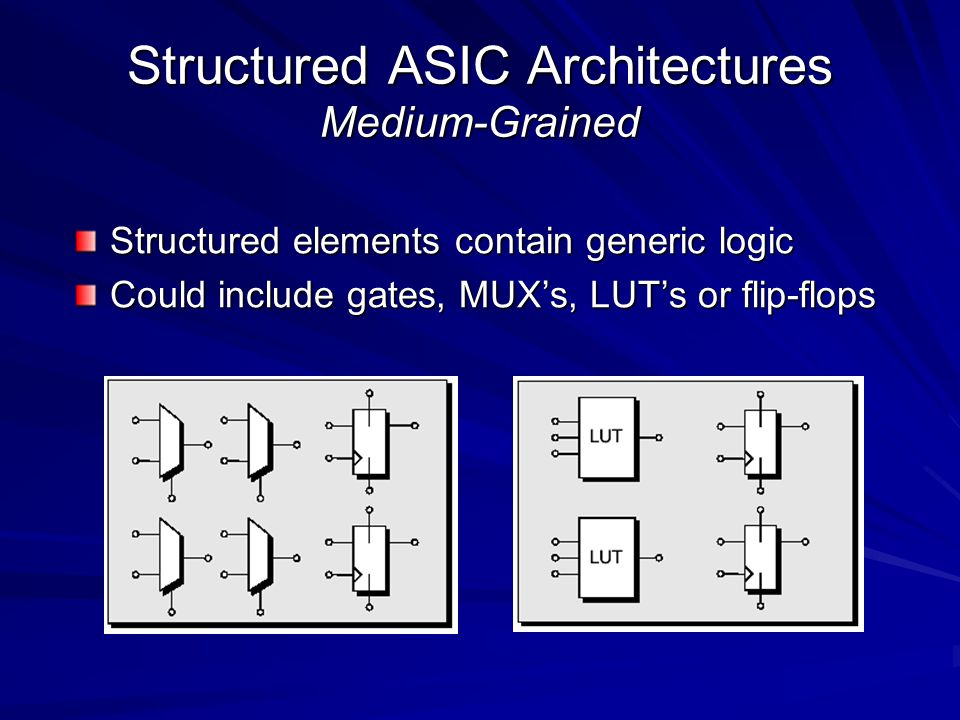 Structured ASIC Architectures Medium-Grained