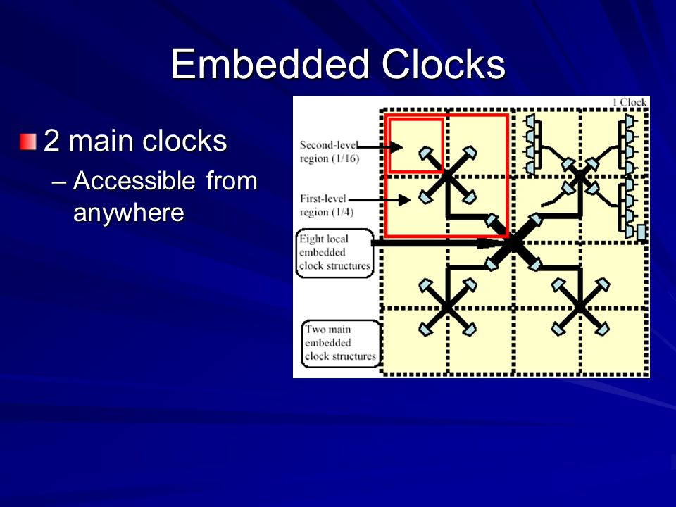 Embedded Clocks 2 main clocks Accessible from anywhere