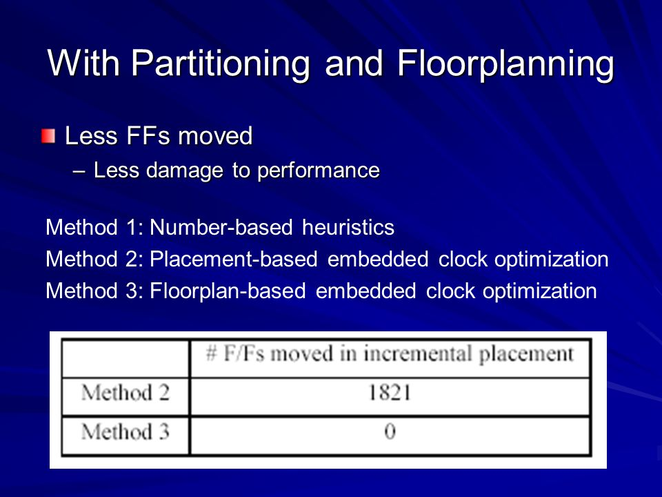 With Partitioning and Floorplanning