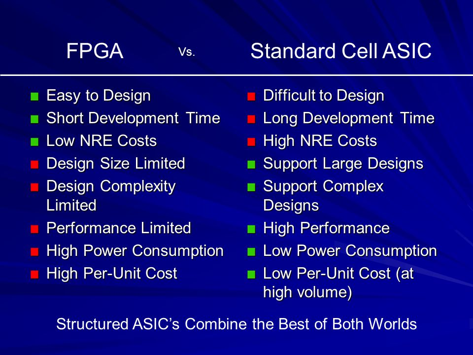 Structured ASIC's Combine the Best of Both Worlds