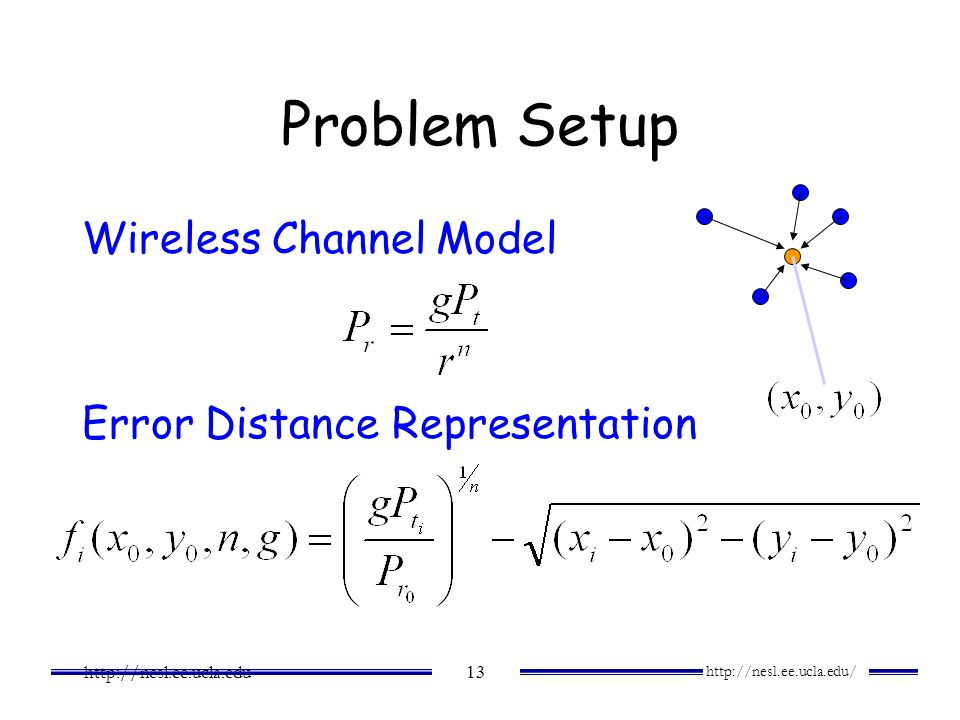 Problem Setup Wireless Channel Model Error Distance Representation